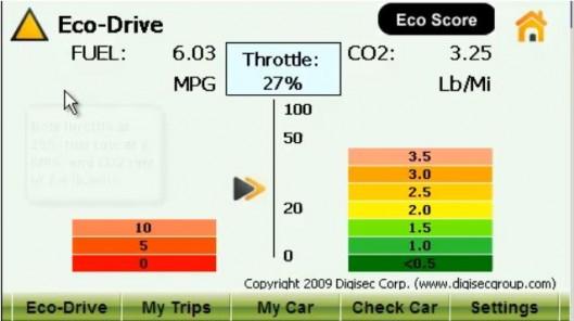 Eco-Navigator – Trợ thủ đắc lực cho lái xe