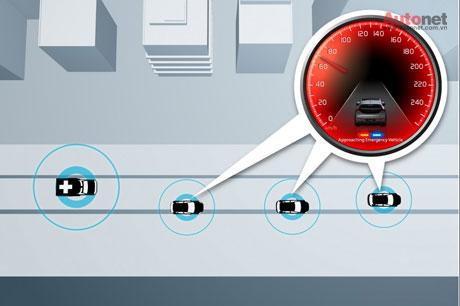 Car-2-Car: Công nghệ giao tiếp giữa các xe