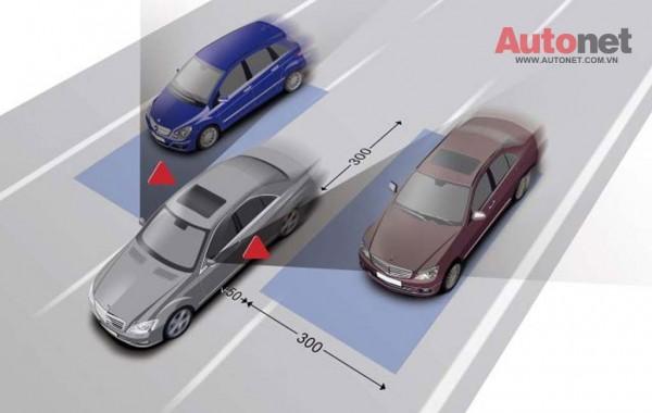 Mercedes-Blind-Spot-Monitor