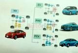 Tương lai của Toyota sẽ là xe Hybrid, EV và FCV