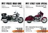 Harley-Davidson Việt Nam tung ưu đãi lớn