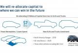 Ford chuyển mạnh mảng đầu tư từ sedan sang bán tải