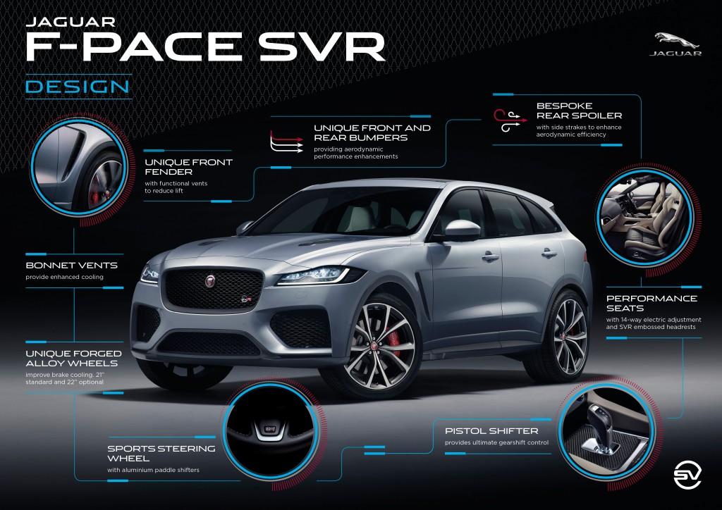 J_F-PACE_SVR_19MY_Design_Infographic_280318