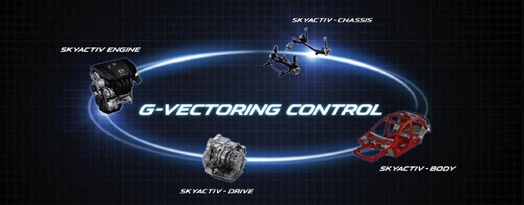 Công nghệ GVC
