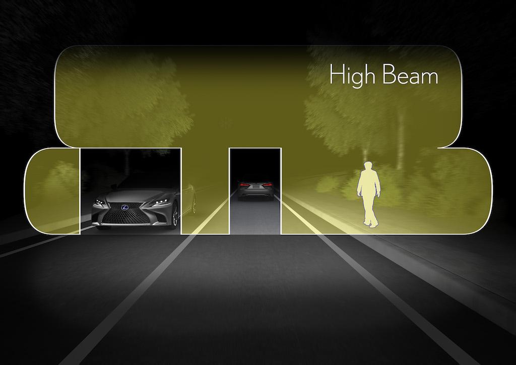 LSS-AHS Đèn pha tự động thích ứng