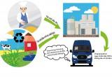 Ford Transit sử dụng nhiên liệu từ dầu ăn tái chế