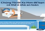 Ford Việt Nam triển khai các dịch vụ hỗ trợ khách hàng tận nhà