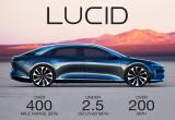 Lucid Motors 'khiêm tốn' bắt tay vào nhiệm vụ sản xuất hàng loạt ô tô điện của mình